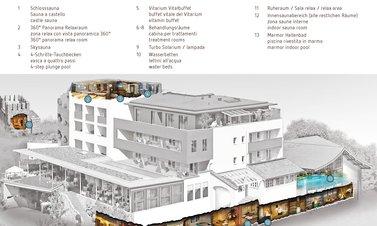 Wellnessbereiche im Hotel Lindenhof